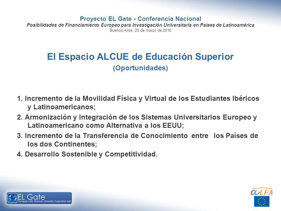 Proyecto EL Gate - Conferencia Nacional Posibilidades de Financiamiento Europeo para Investigación Universitaria en Países de Latinoamérica Buenos Aires, 25 de marzo de 2010 El Espacio ALCUE de Educación Superior (Oportunidades) 1.