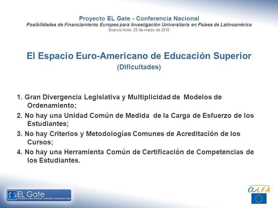 Proyecto EL Gate - Conferencia Nacional Posibilidades de Financiamiento Europeo para Investigación Universitaria en Países de Latinoamérica Buenos Aires, 25 de marzo de 2010 El Espacio Euro-Americano de Educación Superior (Dificultades) 1.
