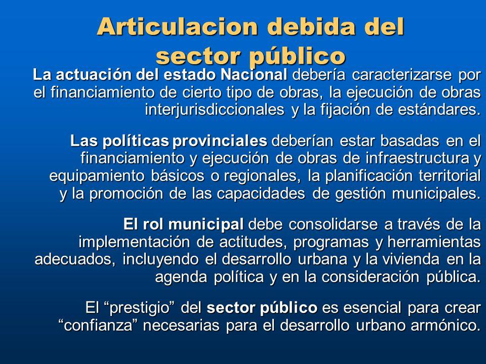 Articulacion debida del sector público La actuación del estado Nacional debería caracterizarse por el financiamiento de cierto tipo de obras, la ejecución de obras interjurisdiccionales y la fijación de estándares.
