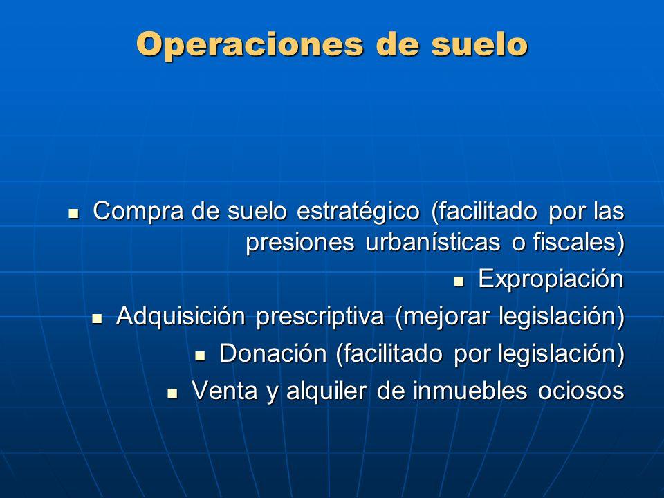 Operaciones de suelo Compra de suelo estratégico (facilitado por las presiones urbanísticas o fiscales) Compra de suelo estratégico (facilitado por las presiones urbanísticas o fiscales) Expropiación Expropiación Adquisición prescriptiva (mejorar legislación) Adquisición prescriptiva (mejorar legislación) Donación (facilitado por legislación) Donación (facilitado por legislación) Venta y alquiler de inmuebles ociosos Venta y alquiler de inmuebles ociosos