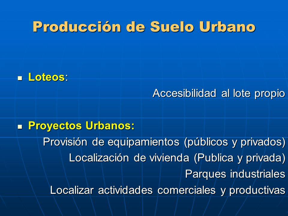 Producción de Suelo Urbano Loteos: Loteos: Accesibilidad al lote propio Proyectos Urbanos: Proyectos Urbanos: Provisión de equipamientos (públicos y privados) Localización de vivienda (Publica y privada) Parques industriales Localizar actividades comerciales y productivas