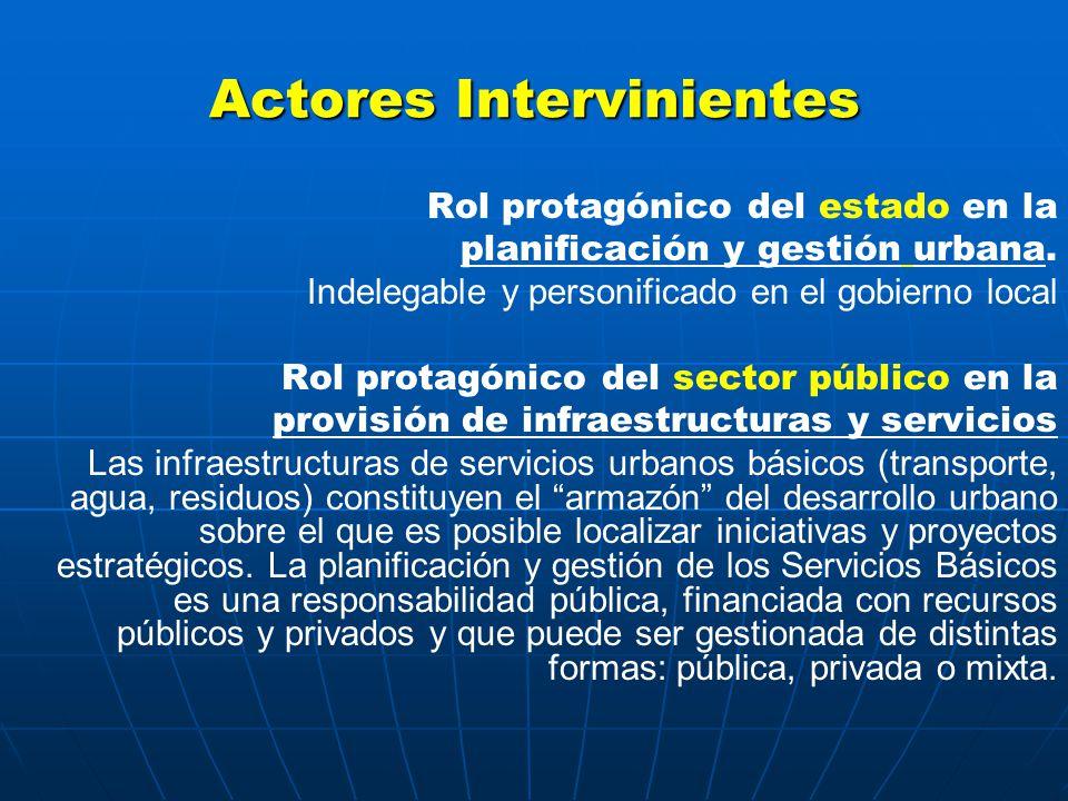 Actores Intervinientes Rol protagónico del estado en la planificación y gestión urbana.