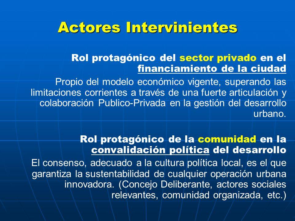 Actores Intervinientes Rol protagónico del sector privado en el financiamiento de la ciudad Propio del modelo económico vigente, superando las limitaciones corrientes a través de una fuerte articulación y colaboración Publico-Privada en la gestión del desarrollo urbano.