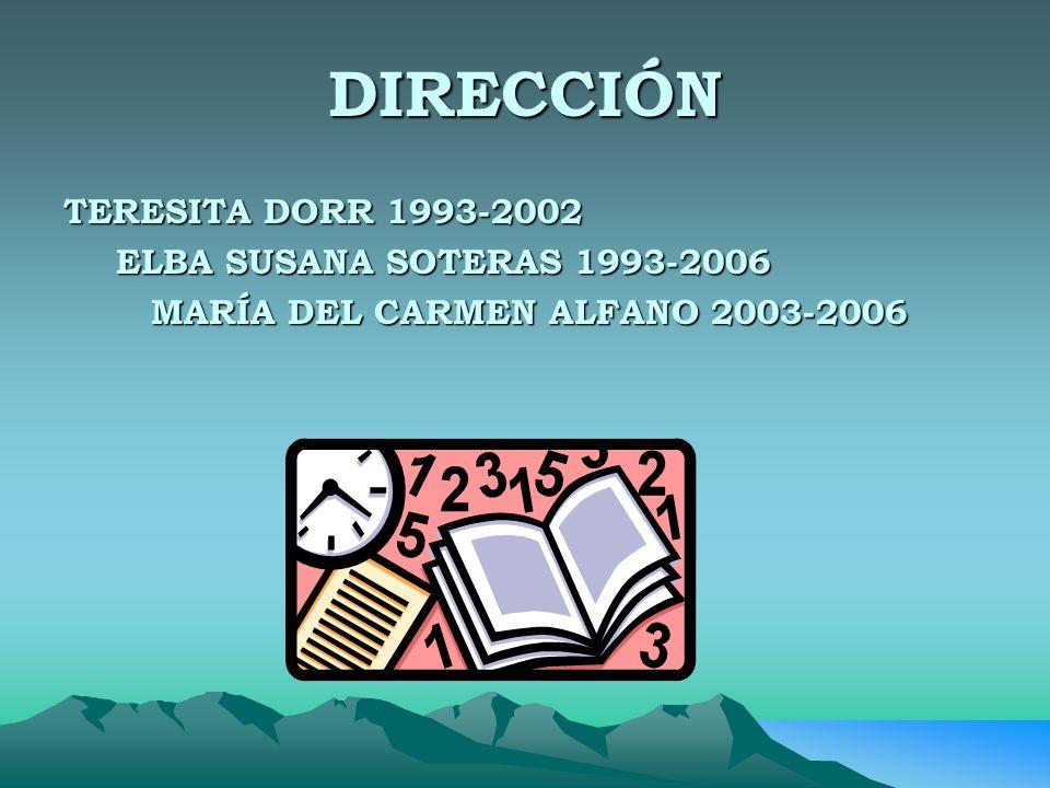 DIRECCIÓN TERESITA DORR 1993-2002 ELBA SUSANA SOTERAS 1993-2006 MARÍA DEL CARMEN ALFANO 2003-2006 MARÍA DEL CARMEN ALFANO 2003-2006