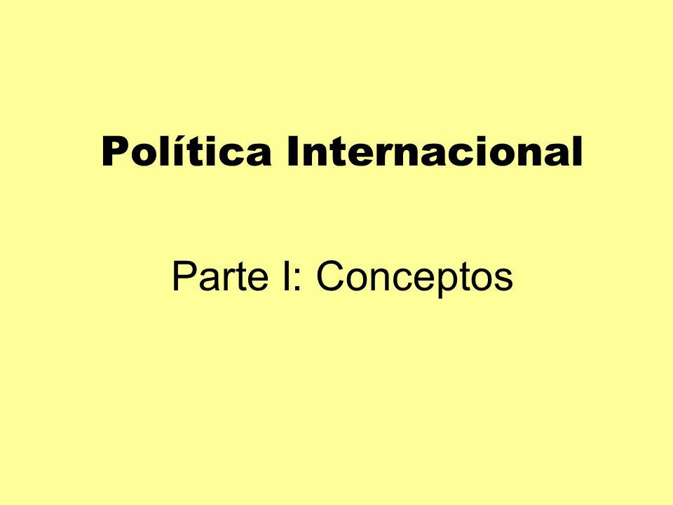 Política Internacional Parte I: Conceptos