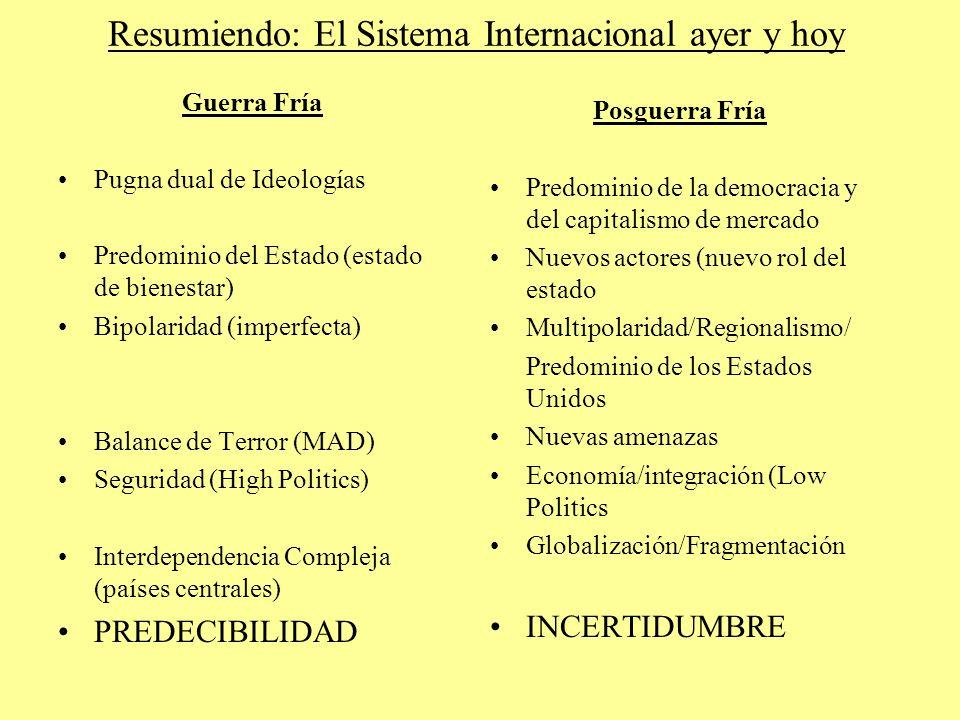 Resumiendo: El Sistema Internacional ayer y hoy Guerra Fría Pugna dual de Ideologías Predominio del Estado (estado de bienestar) Bipolaridad (imperfecta) Balance de Terror (MAD) Seguridad (High Politics) Interdependencia Compleja (países centrales) PREDECIBILIDAD Posguerra Fría Predominio de la democracia y del capitalismo de mercado Nuevos actores (nuevo rol del estado Multipolaridad/Regionalismo/ Predominio de los Estados Unidos Nuevas amenazas Economía/integración (Low Politics Globalización/Fragmentación INCERTIDUMBRE
