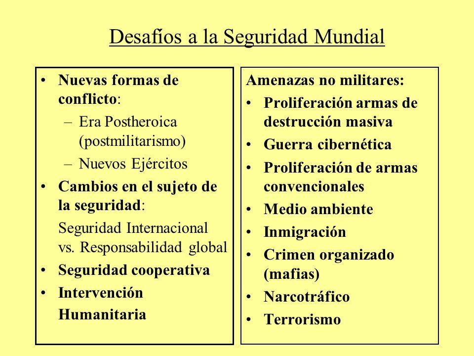 Desafíos a la Seguridad Mundial Nuevas formas de conflicto: –Era Postheroica (postmilitarismo) –Nuevos Ejércitos Cambios en el sujeto de la seguridad: Seguridad Internacional vs.
