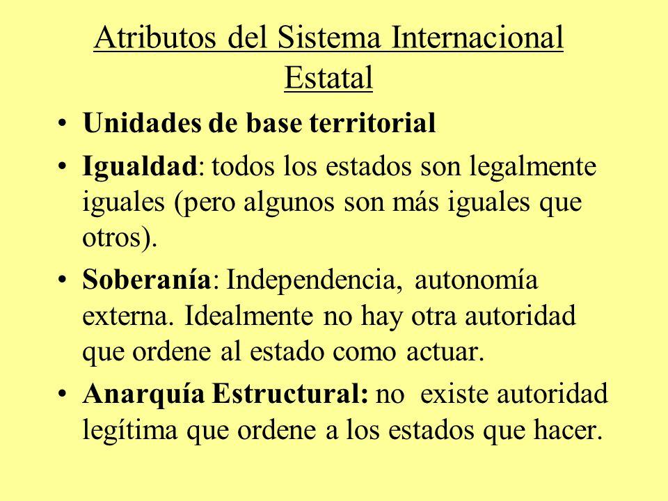 Atributos del Sistema Internacional Estatal Unidades de base territorial Igualdad: todos los estados son legalmente iguales (pero algunos son más igua