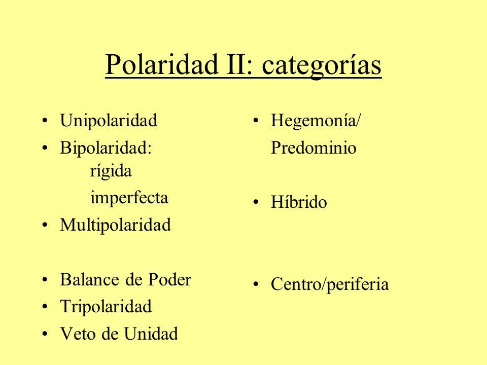 Polaridad II: categorías Unipolaridad Bipolaridad: rígida imperfecta Multipolaridad Balance de Poder Tripolaridad Veto de Unidad Hegemonía/ Predominio Híbrido Centro/periferia