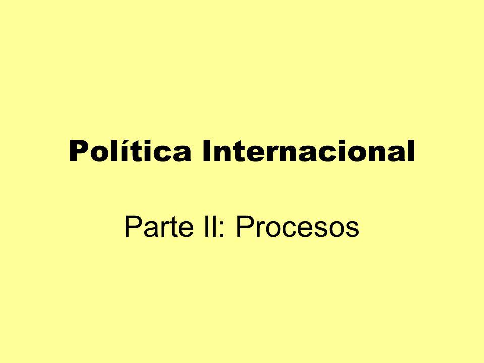 Política Internacional Parte II: Procesos