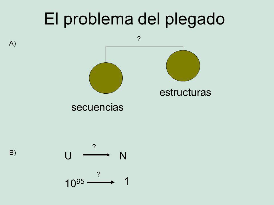secuencias estructuras El problema del plegado A) B) UN 10 95 1