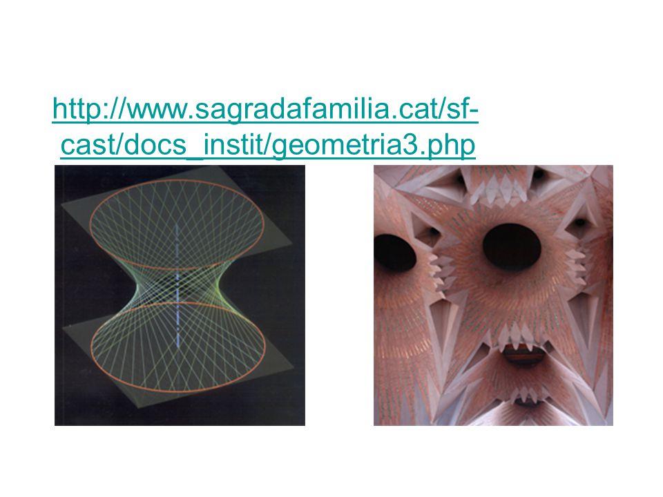 http://www.sagradafamilia.cat/sf- cast/docs_instit/geometria3.phphttp://www.sagradafamilia.cat/sf- cast/docs_instit/geometria3.php