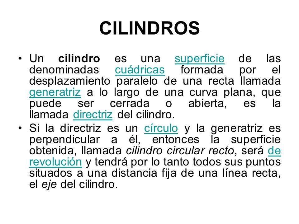 CILINDROS Un cilindro es una superficie de las denominadas cuádricas formada por el desplazamiento paralelo de una recta llamada generatriz a lo largo