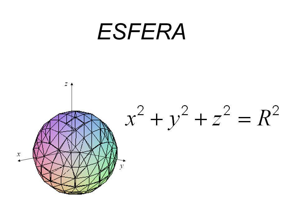 ESFERA x z y