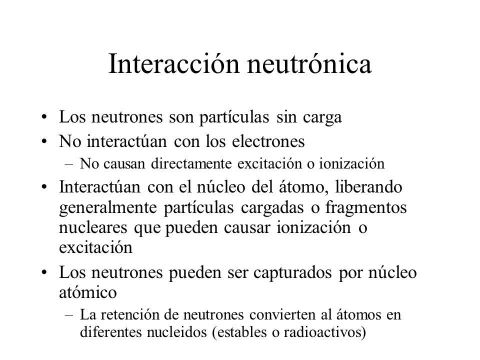 Interacción neutrónica Los neutrones son partículas sin carga No interactúan con los electrones –No causan directamente excitación o ionización Intera