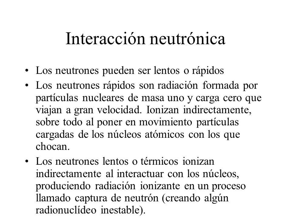 Interacción neutrónica Los neutrones pueden ser lentos o rápidos Los neutrones rápidos son radiación formada por partículas nucleares de masa uno y ca