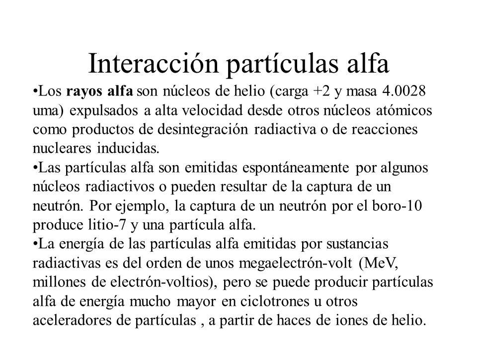 Interacción partículas alfa Los rayos alfa son núcleos de helio (carga +2 y masa 4.0028 uma) expulsados a alta velocidad desde otros núcleos atómicos