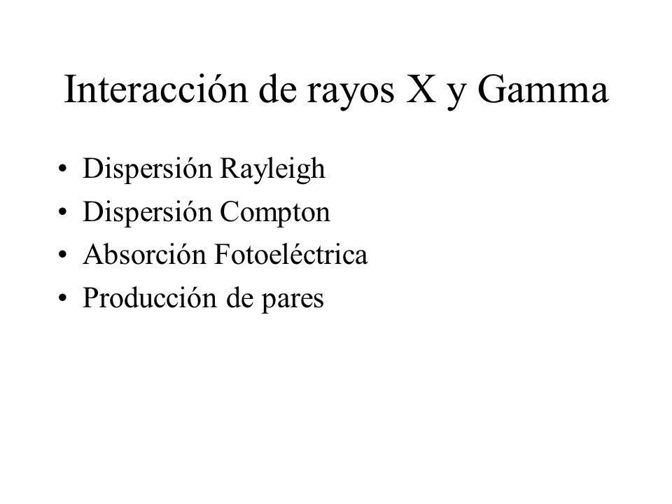 Interacción de rayos X y Gamma Dispersión Rayleigh Dispersión Compton Absorción Fotoeléctrica Producción de pares
