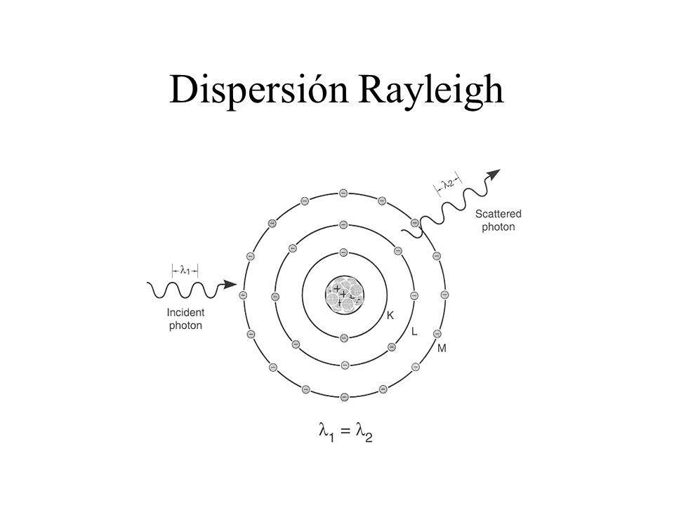 Dispersión Rayleigh