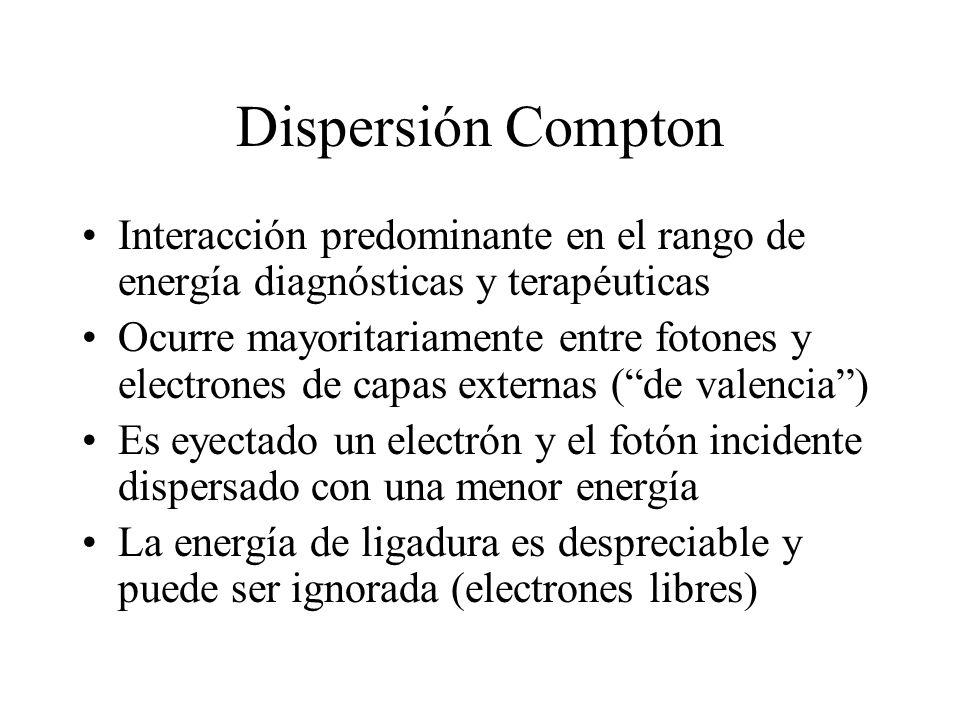 Dispersión Compton Interacción predominante en el rango de energía diagnósticas y terapéuticas Ocurre mayoritariamente entre fotones y electrones de c