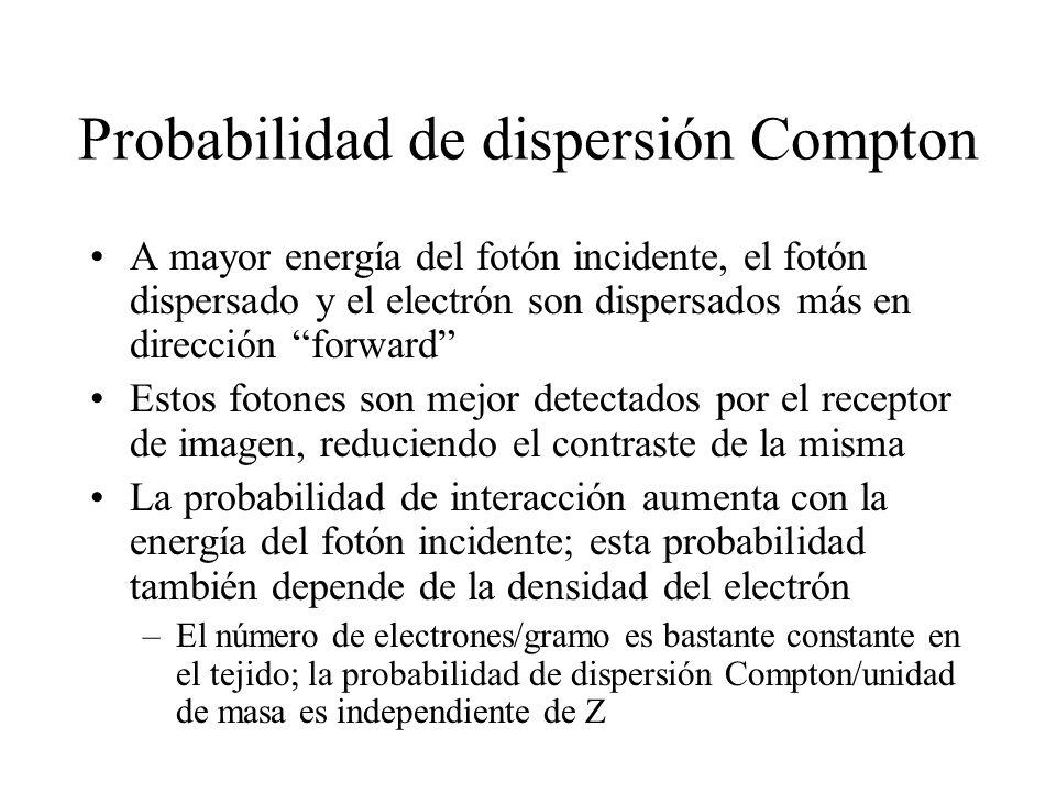 Probabilidad de dispersión Compton A mayor energía del fotón incidente, el fotón dispersado y el electrón son dispersados más en dirección forward Est
