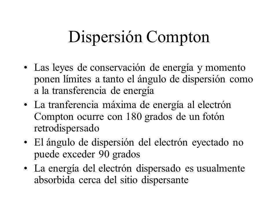 Dispersión Compton Las leyes de conservación de energía y momento ponen límites a tanto el ángulo de dispersión como a la transferencia de energía La