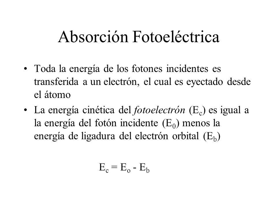 Absorción Fotoeléctrica Toda la energía de los fotones incidentes es transferida a un electrón, el cual es eyectado desde el átomo La energía cinética