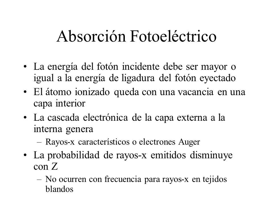 Absorción Fotoeléctrico La energía del fotón incidente debe ser mayor o igual a la energía de ligadura del fotón eyectado El átomo ionizado queda con