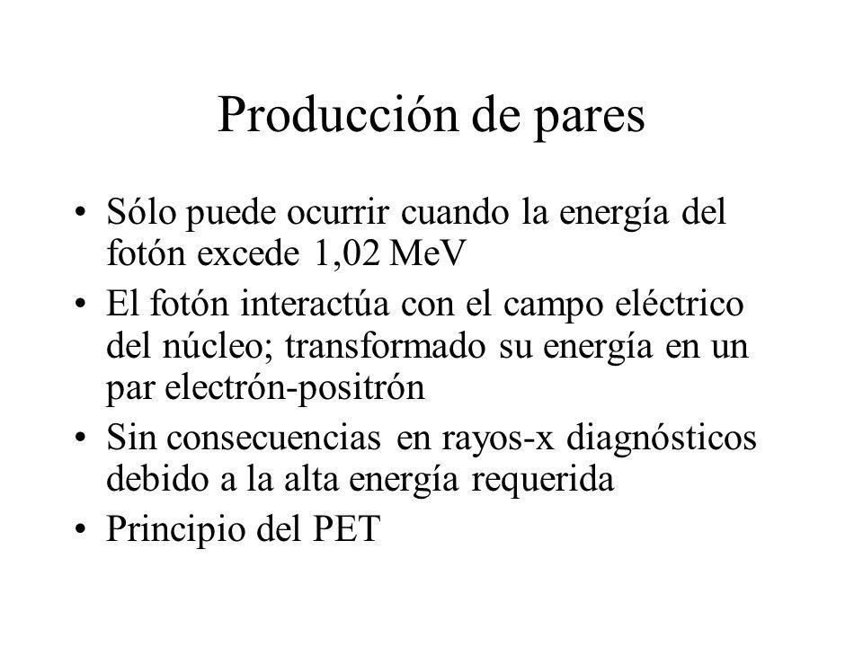 Producción de pares Sólo puede ocurrir cuando la energía del fotón excede 1,02 MeV El fotón interactúa con el campo eléctrico del núcleo; transformado