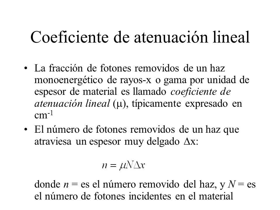 Coeficiente de atenuación lineal La fracción de fotones removidos de un haz monoenergético de rayos-x o gama por unidad de espesor de material es llam