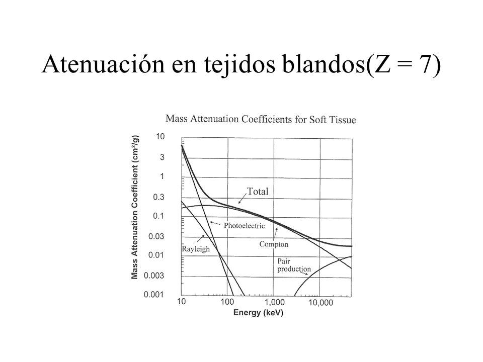 Atenuación en tejidos blandos(Z = 7)