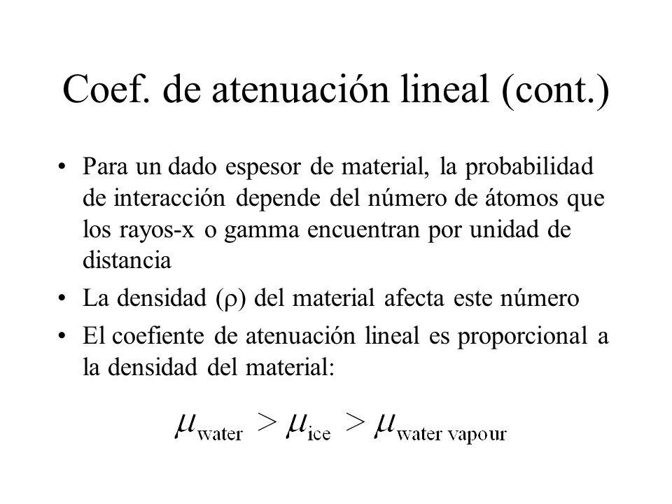 Coef. de atenuación lineal (cont.) Para un dado espesor de material, la probabilidad de interacción depende del número de átomos que los rayos-x o gam