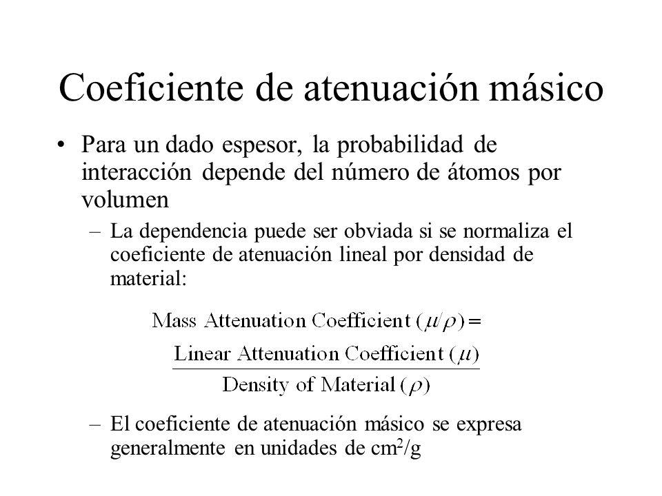 Coeficiente de atenuación másico Para un dado espesor, la probabilidad de interacción depende del número de átomos por volumen –La dependencia puede s