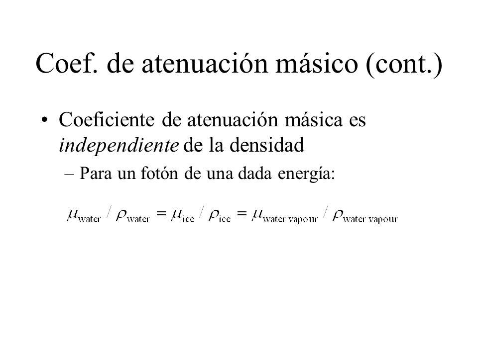 Coef. de atenuación másico (cont.) Coeficiente de atenuación másica es independiente de la densidad –Para un fotón de una dada energía: