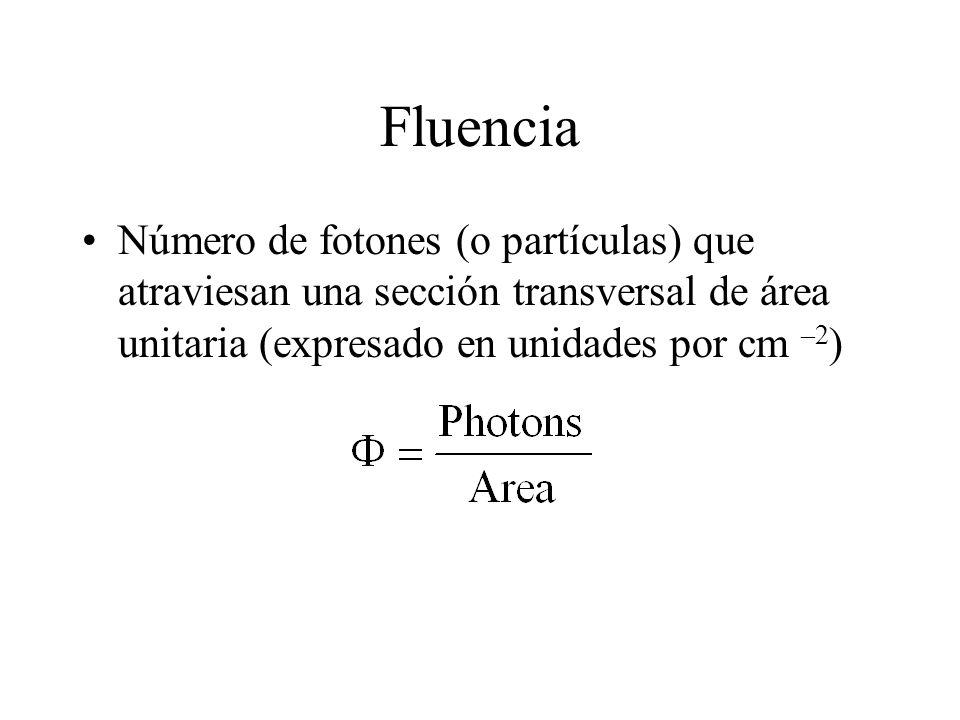 Fluencia Número de fotones (o partículas) que atraviesan una sección transversal de área unitaria (expresado en unidades por cm –2 )
