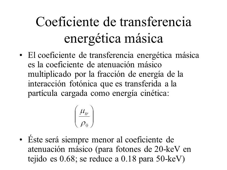 Coeficiente de transferencia energética másica El coeficiente de transferencia energética másica es la coeficiente de atenuación másico multiplicado p