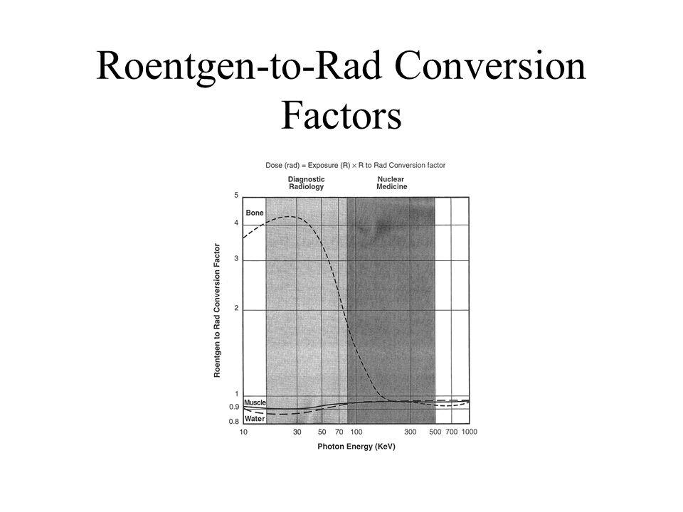 Roentgen-to-Rad Conversion Factors