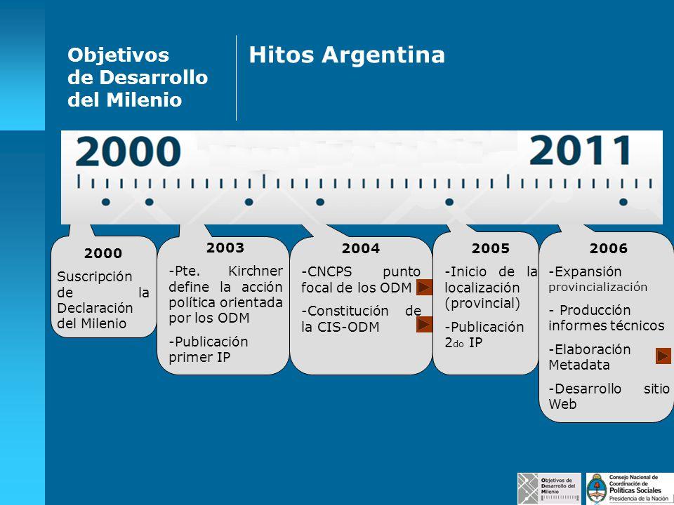 Objetivos de Desarrollo del Milenio Hitos Argentina 2000 Suscripción de la Declaración del Milenio 2003 -Pte. Kirchner define la acción política orien