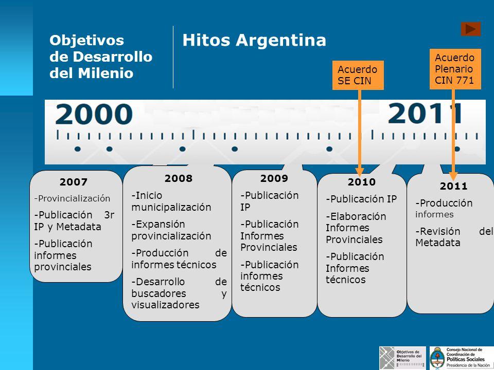 Objetivos de Desarrollo del Milenio Hitos Argentina 2007 -Provincialización -Publicación 3r IP y Metadata -Publicación informes provinciales 2008 -Ini