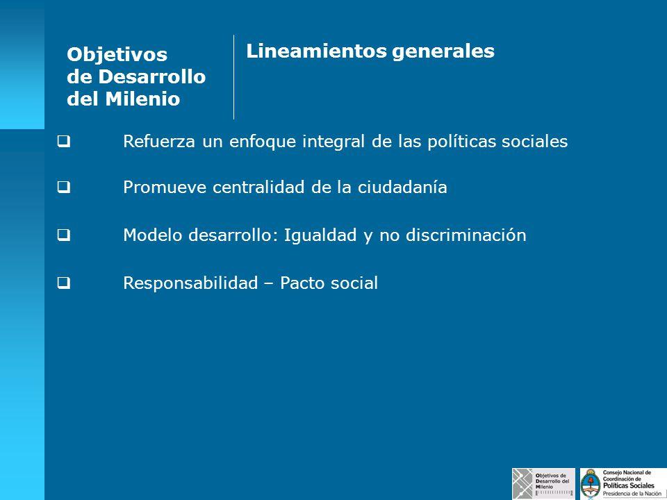 Refuerza un enfoque integral de las políticas sociales Promueve centralidad de la ciudadanía Modelo desarrollo: Igualdad y no discriminación Responsab