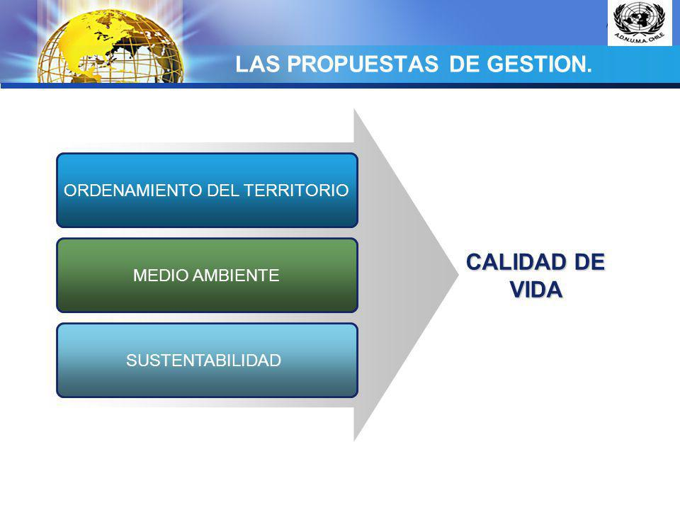 LOGO LAS PROPUESTAS DE GESTION. ORDENAMIENTO DEL TERRITORIO MEDIO AMBIENTE SUSTENTABILIDAD CALIDAD DE VIDA