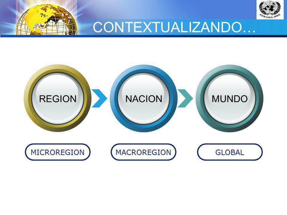 LOGO CONTEXTUALIZANDO… MICROREGIONMACROREGIONGLOBAL REGIONNACIONMUNDO