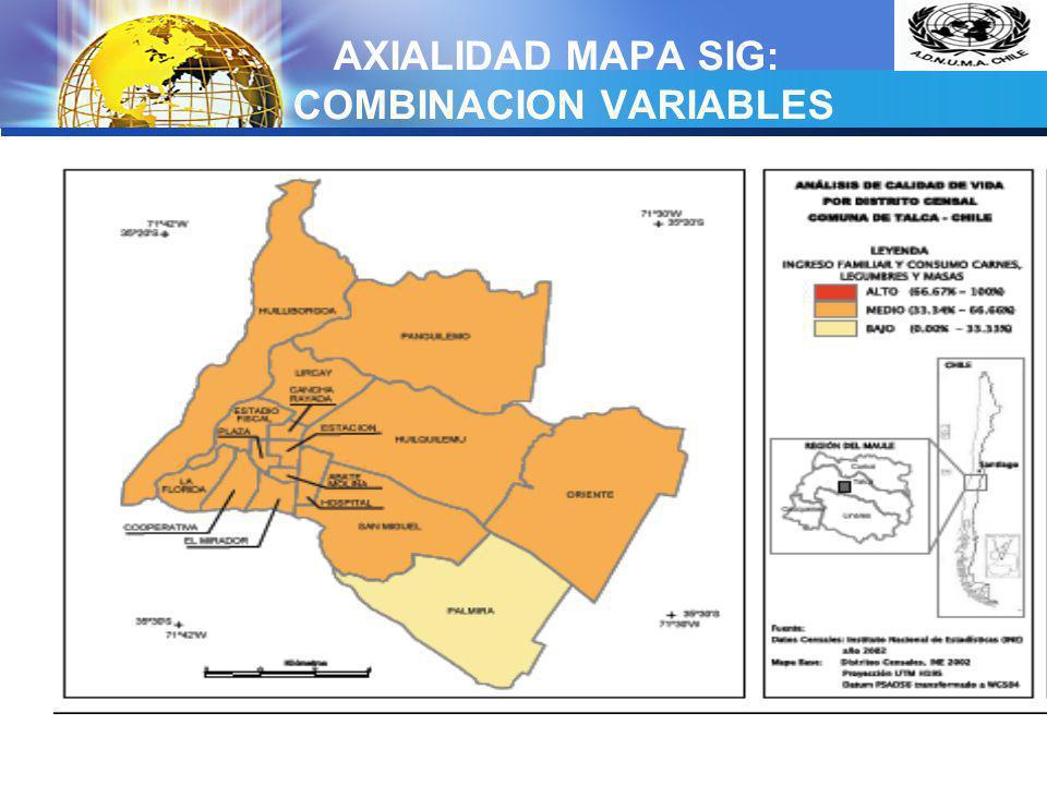 LOGO AXIALIDAD MAPA SIG: COMBINACION VARIABLES