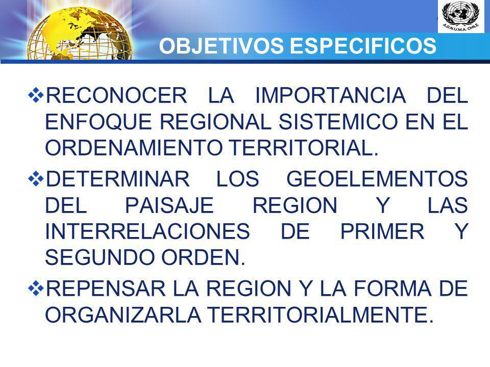 LOGO OBJETIVOS ESPECIFICOS RECONOCER LA IMPORTANCIA DEL ENFOQUE REGIONAL SISTEMICO EN EL ORDENAMIENTO TERRITORIAL. DETERMINAR LOS GEOELEMENTOS DEL PAI