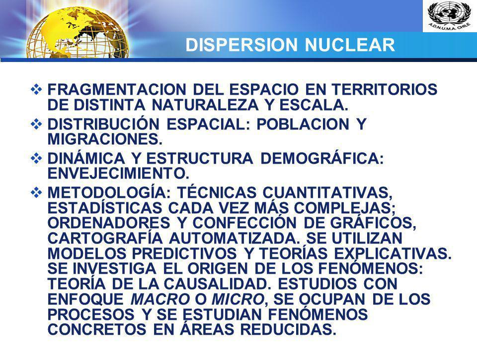 LOGO DISPERSION NUCLEAR FRAGMENTACION DEL ESPACIO EN TERRITORIOS DE DISTINTA NATURALEZA Y ESCALA. DISTRIBUCIÓN ESPACIAL: POBLACION Y MIGRACIONES. DINÁ