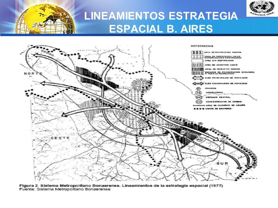 LOGO LINEAMIENTOS ESTRATEGIA ESPACIAL B. AIRES
