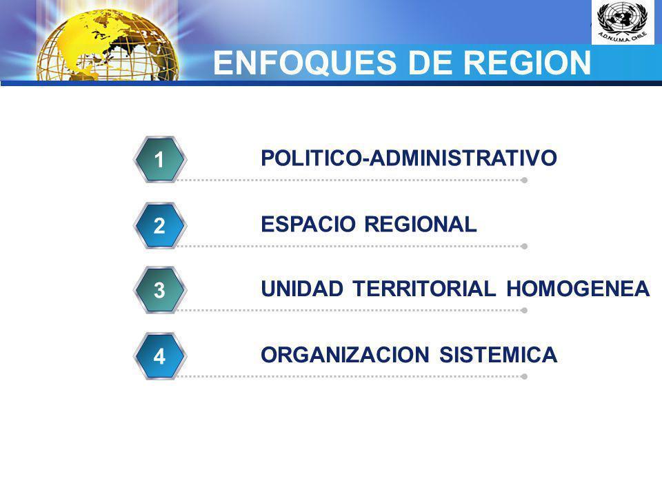LOGO REGION: ESPACIO LOCALIZABLE Y HOMOGENEO Concepto de Región: Dumolard, P., Tricart, Rubio y Meireles, Vidal La Blache, Dollfus, Méndez y Molinero.
