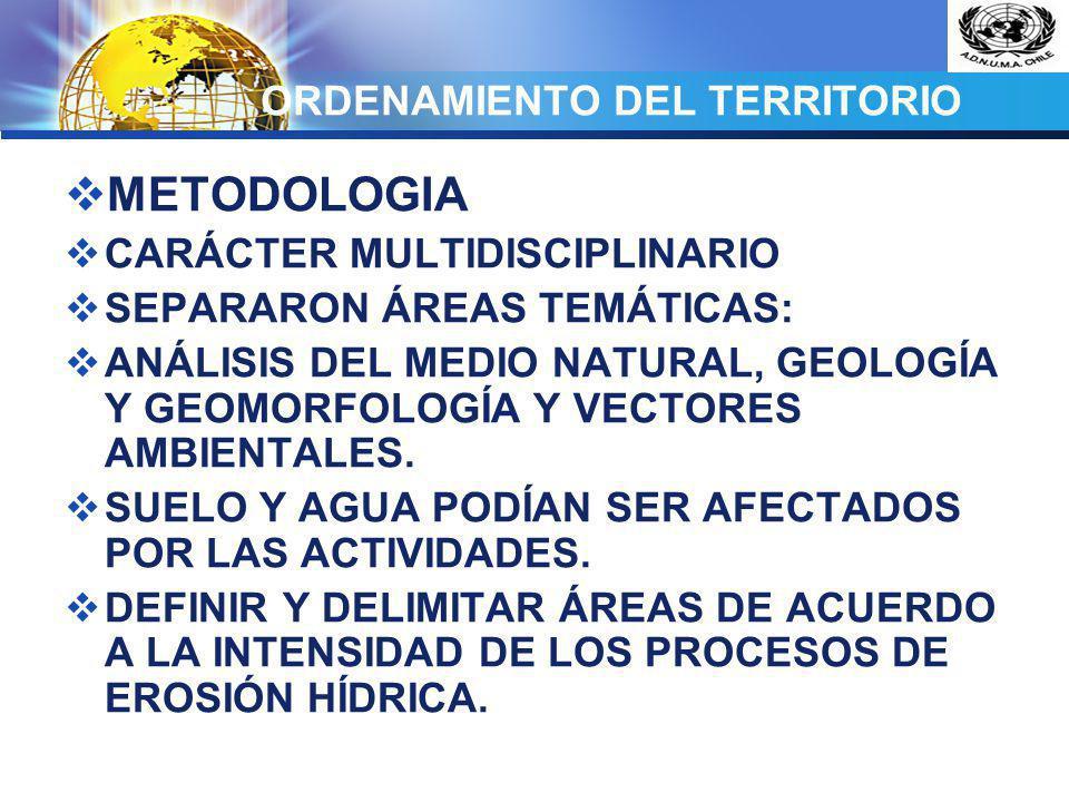 LOGO ORDENAMIENTO DEL TERRITORIO METODOLOGIA CARÁCTER MULTIDISCIPLINARIO SEPARARON ÁREAS TEMÁTICAS: ANÁLISIS DEL MEDIO NATURAL, GEOLOGÍA Y GEOMORFOLOG