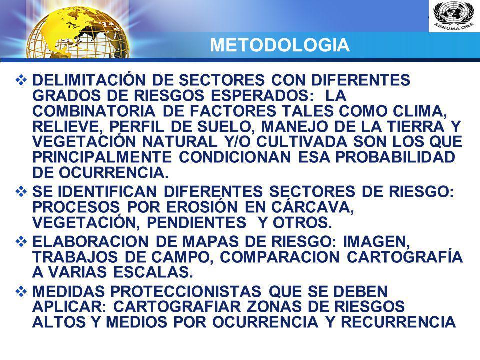 LOGO METODOLOGIA DELIMITACIÓN DE SECTORES CON DIFERENTES GRADOS DE RIESGOS ESPERADOS: LA COMBINATORIA DE FACTORES TALES COMO CLIMA, RELIEVE, PERFIL DE