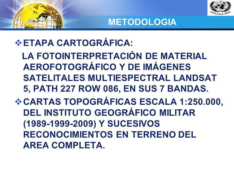 LOGO METODOLOGIA ETAPA CARTOGRÁFICA: LA FOTOINTERPRETACIÓN DE MATERIAL AEROFOTOGRÁFICO Y DE IMÁGENES SATELITALES MULTIESPECTRAL LANDSAT 5, PATH 227 RO